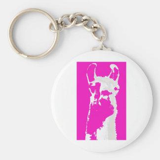 Llama head in pink keychain