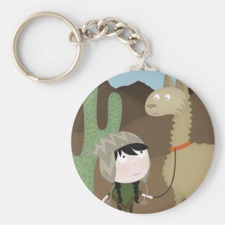 Llama walker keychain