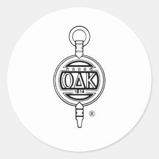 Llave de ODK Etiqueta