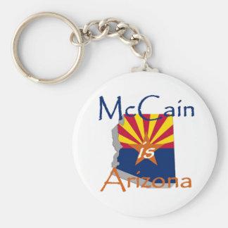 Llavero 2010 de McCain
