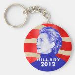 Llavero 2012 de Hillary Clinton