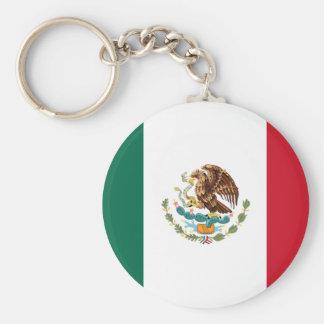 Llavero 2 de la bandera de México
