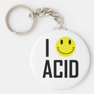 Llavero ácido de la casa