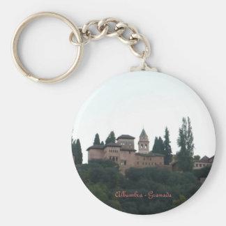 llavero Alhambra - Granada - España