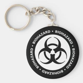 Llavero amonestador del Biohazard