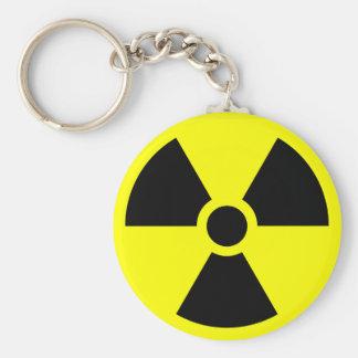 Llavero amonestador radiactivo