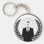 Llavero anónimo
