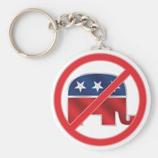 Llavero Anti-Republicano