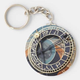 llavero astronómico del reloj de Praga