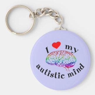 Llavero autístico de la mente