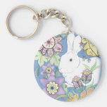 Llavero azul del conejo