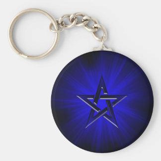 Llavero azul siniestro del Pentagram