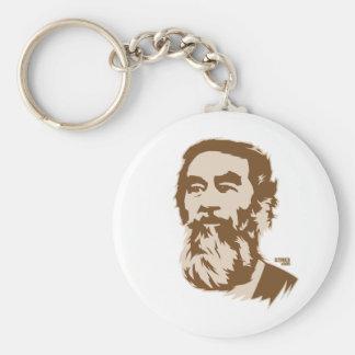 Llavero barbudo del retrato de Saddam Hussein
