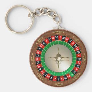 Llavero básico del botón de la ruleta