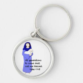Llavero bendecido del Virgen María