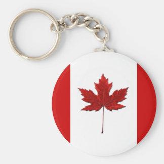 Llavero canadiense patriótico del colector de la b