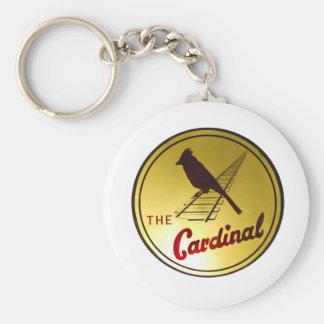 Llavero cardinal de la muestra del ferrocarril