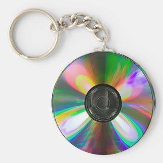 Llavero Cd del disco