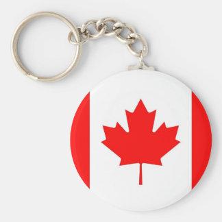 Llavero con la bandera de Canadá