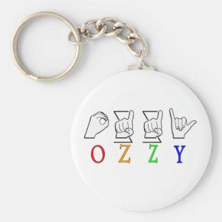 LLAVERO CONOCIDO DE LA MUESTRA DE OZZY