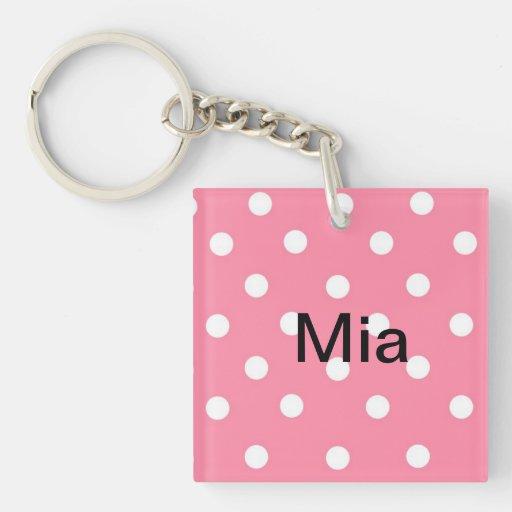 Llavero conocido de Mia