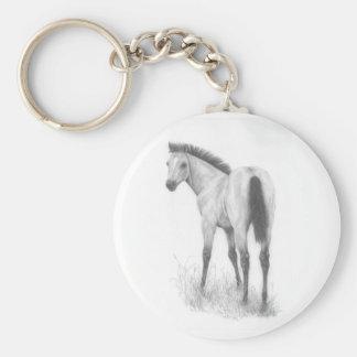 Llavero cuarto del caballo