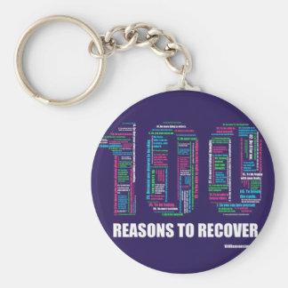Llavero de 100 razones