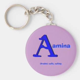 Llavero de Aamina