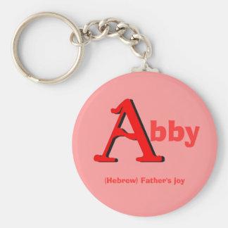 Llavero de Abby