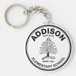 Llavero de Addison