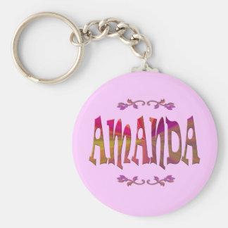 Llavero de Amanda