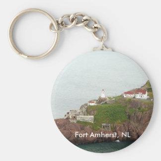 Llavero de Amherst del fuerte
