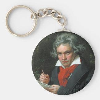 Llavero de Beethoven