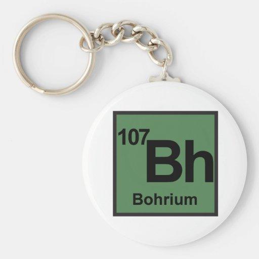 Llavero de Bohrium