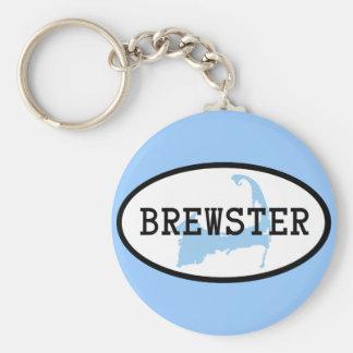 Llavero de Brewster