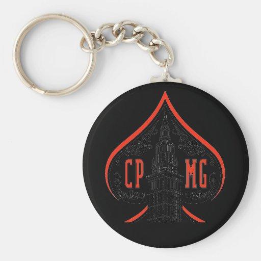 Llavero de CPMG