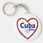 Llavero de Cuba Libre
