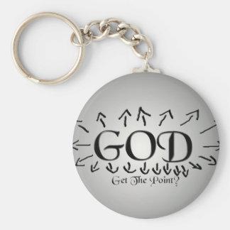Llavero de dios