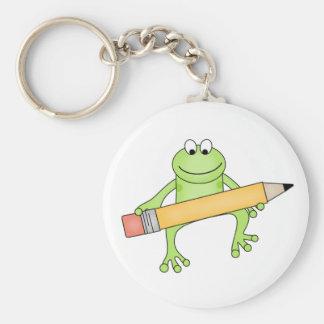 Llavero de Froggie