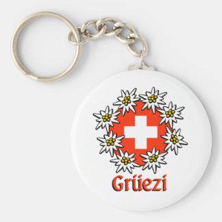 Llavero de Gruezi