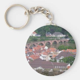 Llavero de Heidelberg