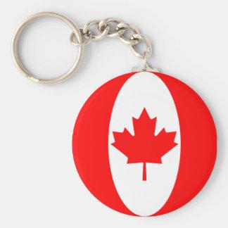 Llavero de la bandera de Canadá Fisheye