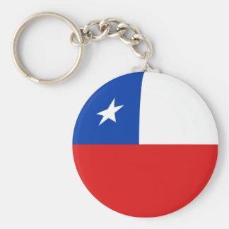 Llavero de la bandera de Chile Fisheye