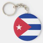 Llavero de la bandera de Cuba