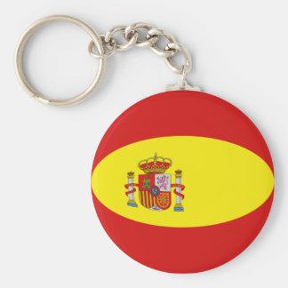 Llavero de la bandera de España Fisheye