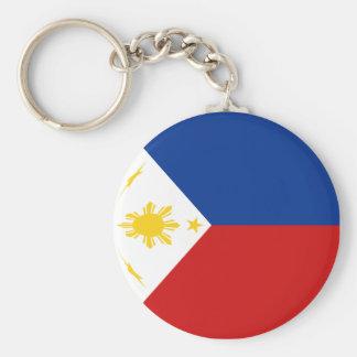 Llavero de la bandera de Filipinas Fisheye