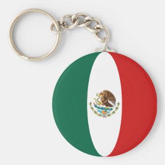 Llavero de la bandera de México Fisheye