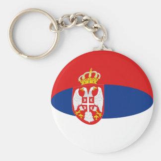 Llavero de la bandera de Serbia Fisheye