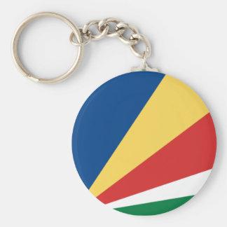 Llavero de la bandera de Seychelles