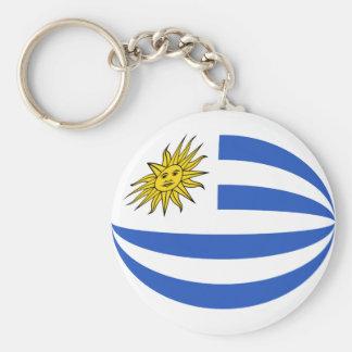 Llavero de la bandera de Uruguay Fisheye